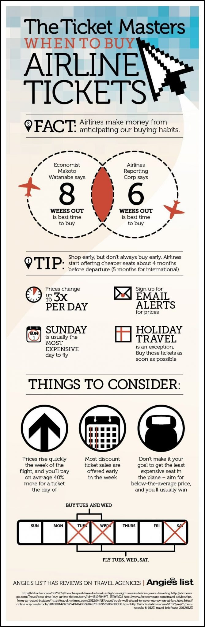 when to buy airline tickets infographic
